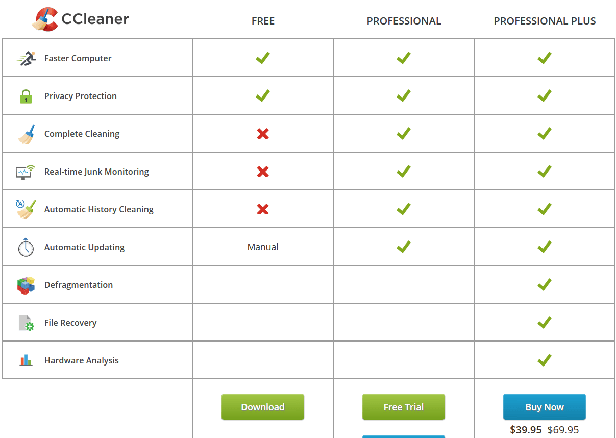 CCleaner compare the prices